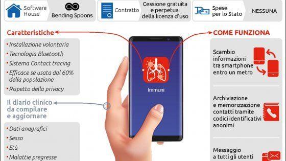 """App Immuni, il Copasir: """"Riguarda la sicurezza nazionale"""" – Cos'e' il Copasir?"""