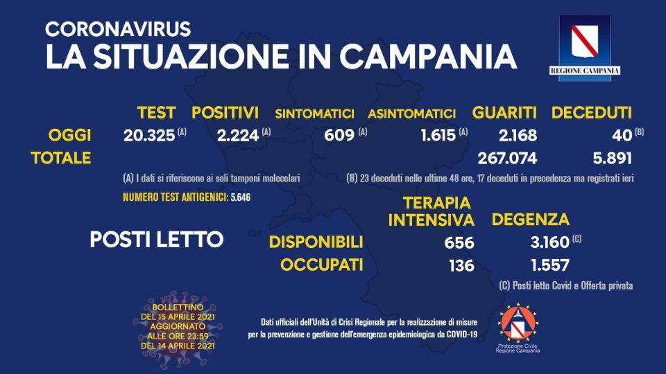 173685975 10158910503593257 6184586552200812696 n 960x540 - Covid in Italia 16.974 contagi e 380 morti - Situazione in Campania (15/4/21)
